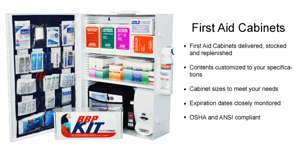 First Aid Cabinet Restocking